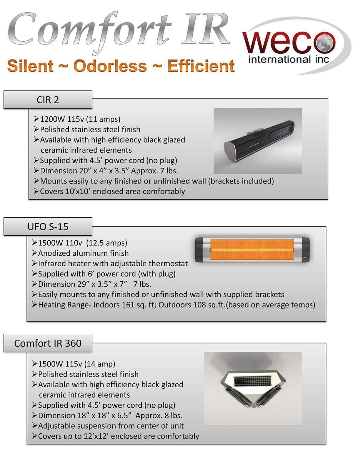 WECO Comfort Infrared Catalog